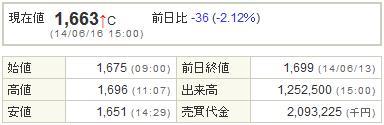 9684スクウェア・エニックス20140616-1