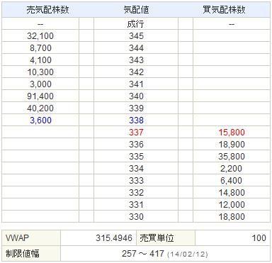 6993アジアグロースキャピタル20140210-2