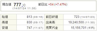 6143ソディック20140724-1前場