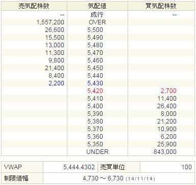 2121mixi20141114-2前場