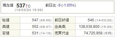 8306三菱UFJ20140324-1