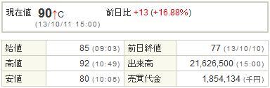 6993アジアグロースキャピタル20131011-1