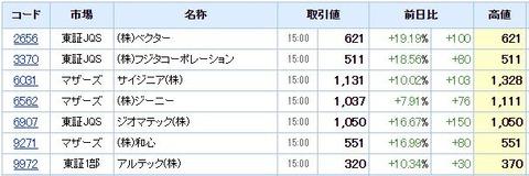 S高ネタ20210224