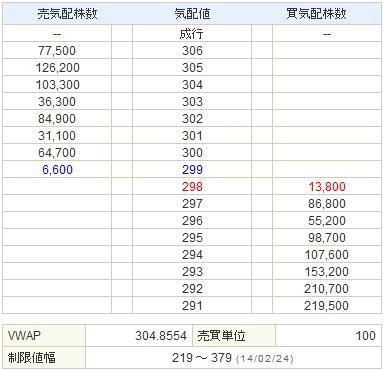 6993アジアグロースキャピタル20140221-2
