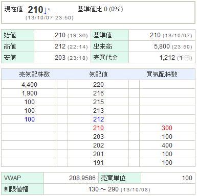 7836アビックス20131007