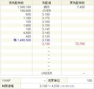 6871日本マイクロニクス20160625-2前場