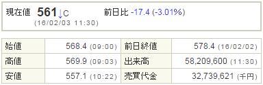 8306三菱UFJ20160203-1前場
