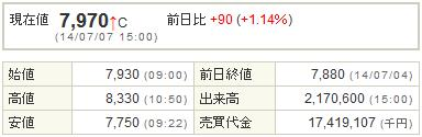 6871日本マイクロニクス20140707-1