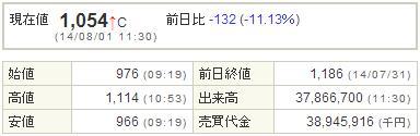 9424日本通信20140801-1前場