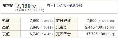 6088シグマクシス20140110-1