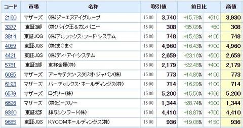 S高ネタ20200930
