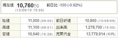 7974任天堂20130910