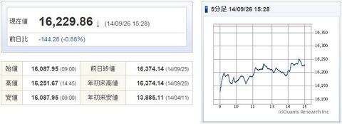 日経平均20140926-1