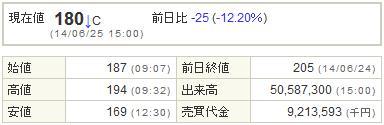7873アーク20140625-1