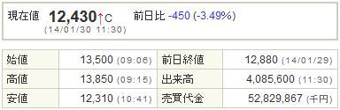 7974任天堂20140130-1前場