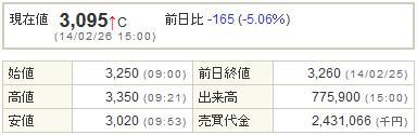 4565そーせいグループ20140226-1