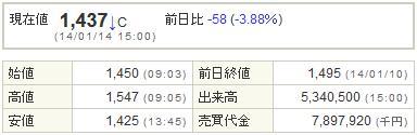 5121藤倉ゴム20140114-1