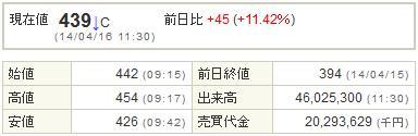9424日本通信20140416-1前場