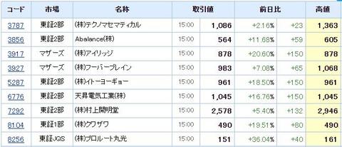 S高ネタ20190918