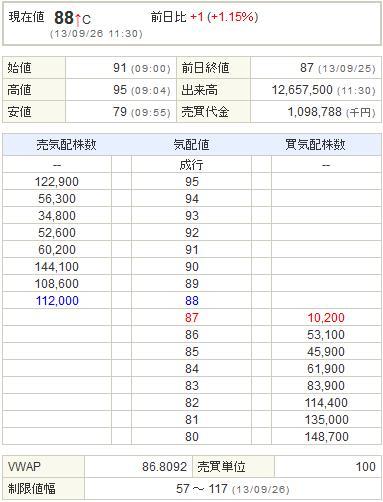 6993アジアグロースキャピタル20130926前場