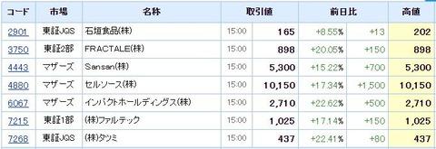 S高ネタ20191127