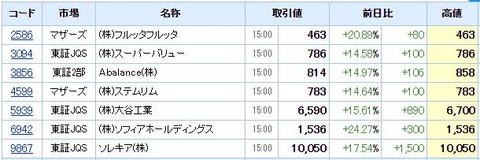 S高ネタ20200702
