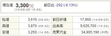 2121mixi20140626-1