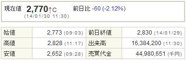 9684スクウェア・エニックス20140130-1前場
