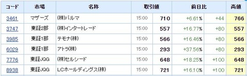 S高ネタ20190902