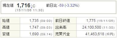 7182ゆうちょ銀行20151106-1前場