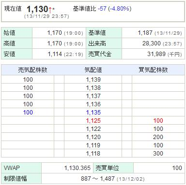 6871日本マイクロニクス20131129