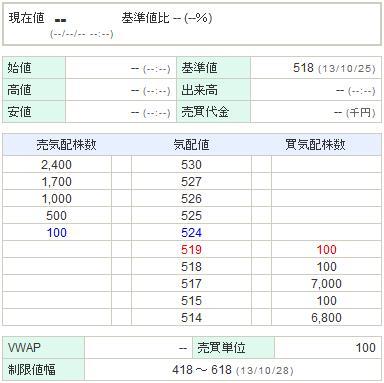 9501東京電力20131025