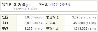3760ケイブ20150415-1前場