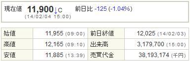 7974任天堂20140204-1