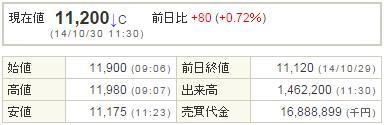 7974任天堂20141030-1前場