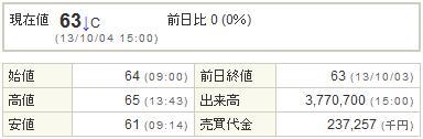 6993アジアグロースキャピタル20131004-1