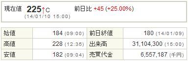 6993アジアグロースキャピタル20140110-1