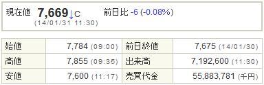 9984ソフトバンク20140131-1前場