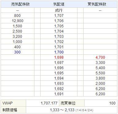 9684スクウェア・エニックス20140424-2前場