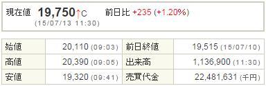 7974任天堂20150713-1前場