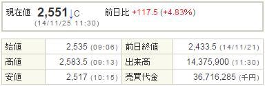 6758ソニー20140925-1前場