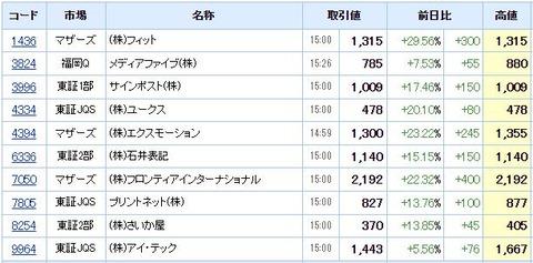 S高ネタ20210914