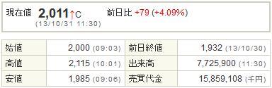6079エナリス20131031-1前場