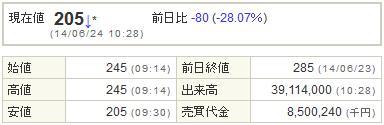 7873アーク20140624-1前場