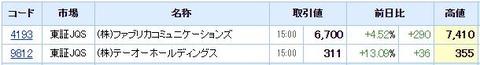 S高ネタ20210408