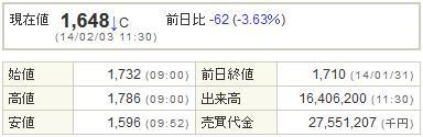 2395新日本科学20130203-1前場