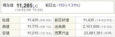 7974任天堂20140206-1