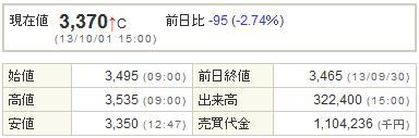 9477KADOKAWA20131001-1