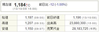 4755楽天20131009-1