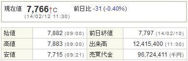 9984ソフトバンク20140212-1前場